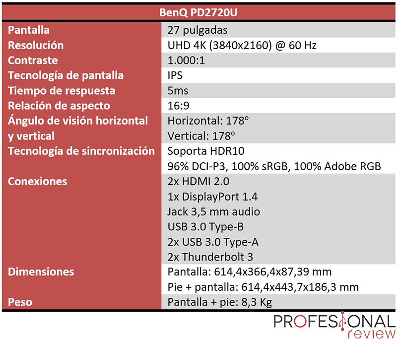 BenQ PD2720U características