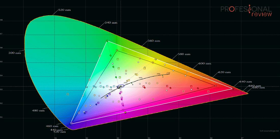 AORUS AD27QD calibración