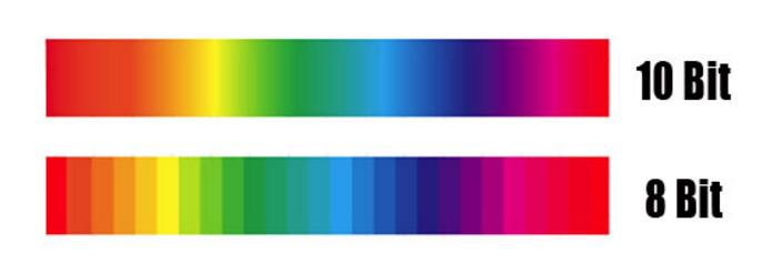 Profundidad de color de un monitor