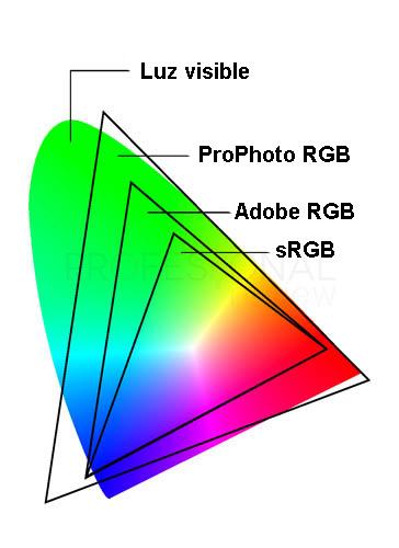 Espacio de color RGB