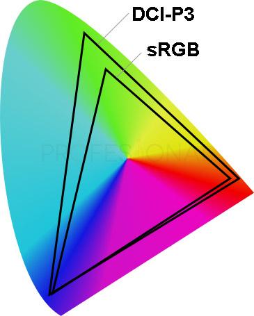 Espacio de color DCI-P3
