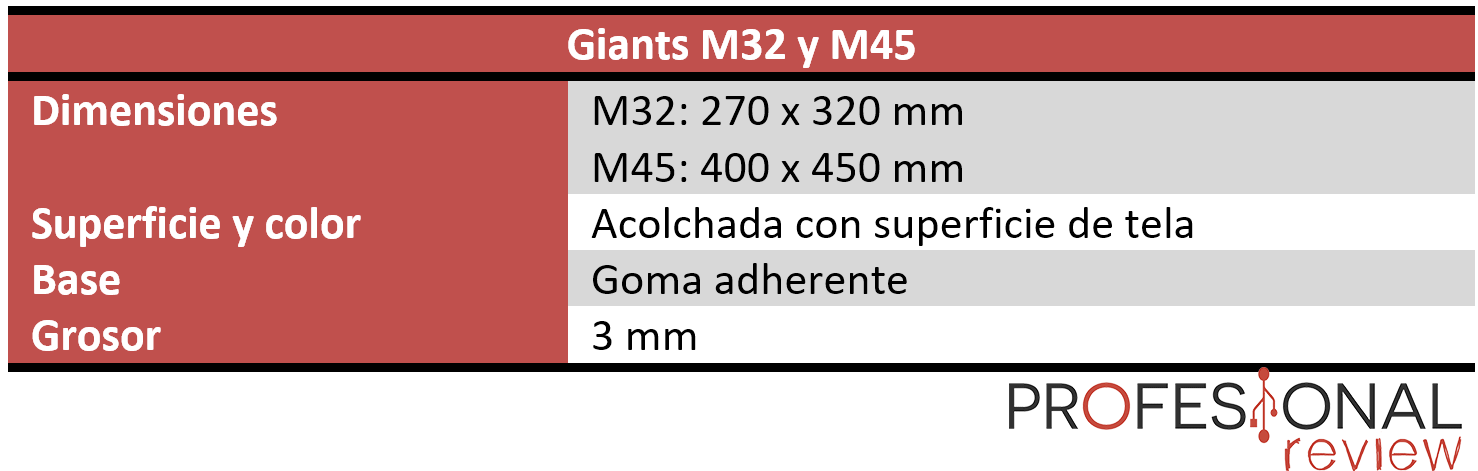 Giants M32 y Giants M45 caracteristicas
