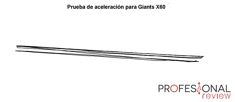 Giants X60 Aceleración
