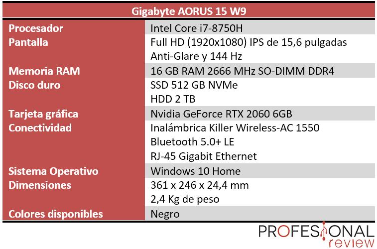 Gigabyte AORUS 15 W9 Características