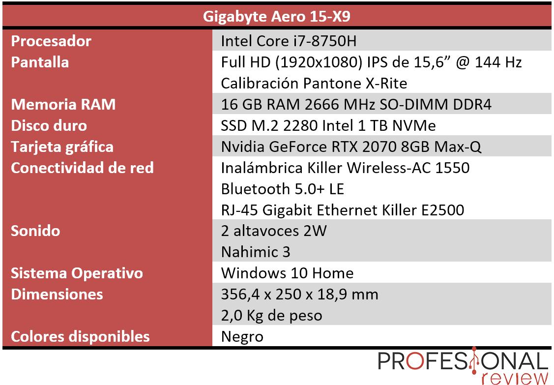 Gigabyte Aero 15-X9 Caracteristicas