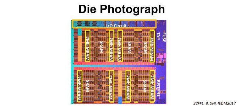 Photo of La memoria MRAM de Intel esta listo para la producción en masa