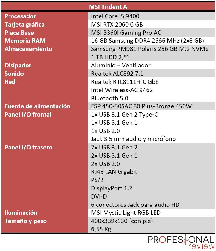 MSI Trident A Características