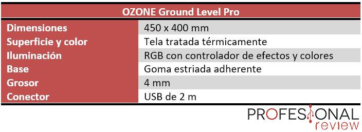 OZONE Ground Level Pro Características