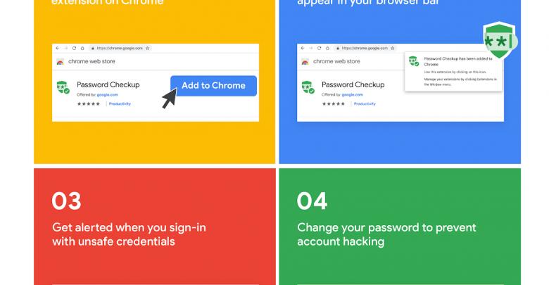 Photo of Password Checkup alerta de si tus credenciales estan comprometidas