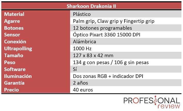 Sharkoon Drakonia II Características