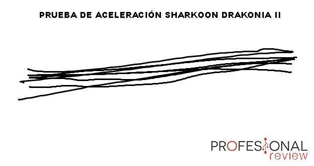 Sharkoon Drakonia II aceleración