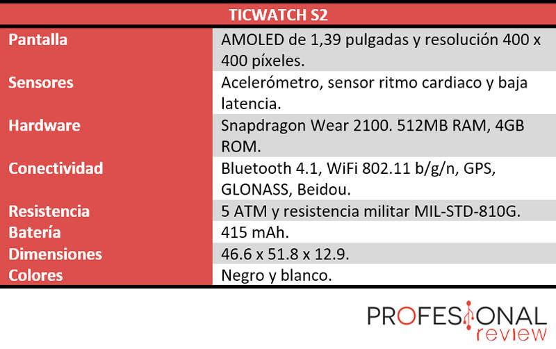 Ticwatch S2 características técnicas.