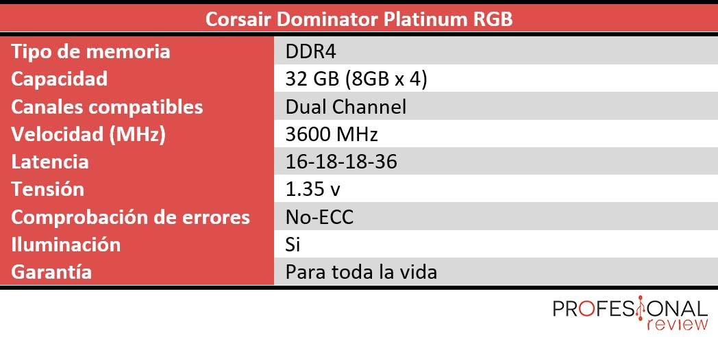 Corsair Dominator Platinum RGB características técnicas