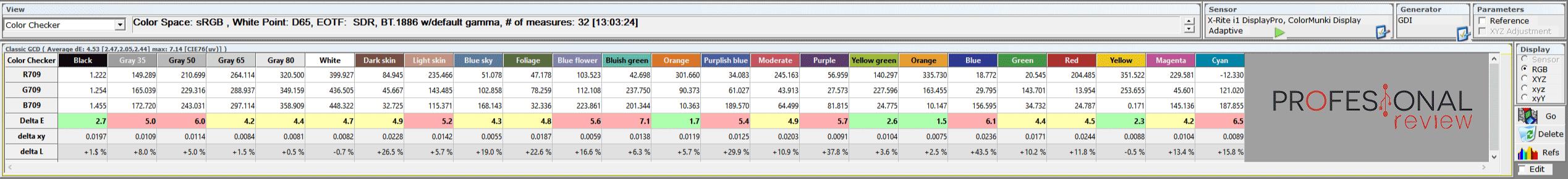 Asus ROG Strix XG32VQR calibración