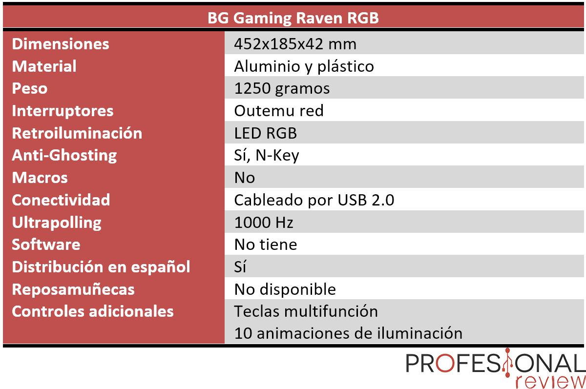 BG Gaming Raven RGB características