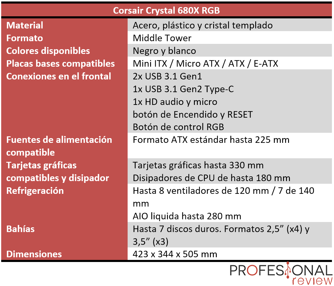 Corsair Crystal 680X RGB características