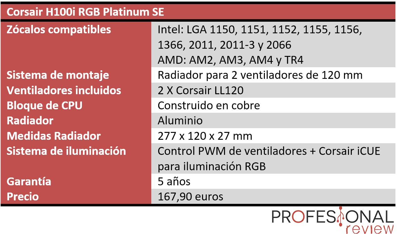 Corsair H100i RGB Platinum SE Características