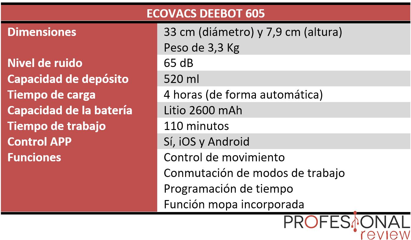 ECOVACS DEEBOT 605 Caracteristicas