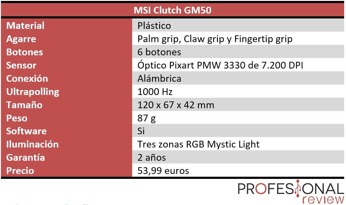 MSI Clutch GM50 características