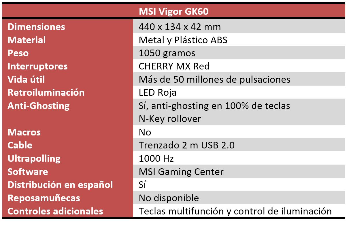 MSI Vigor GK60 características