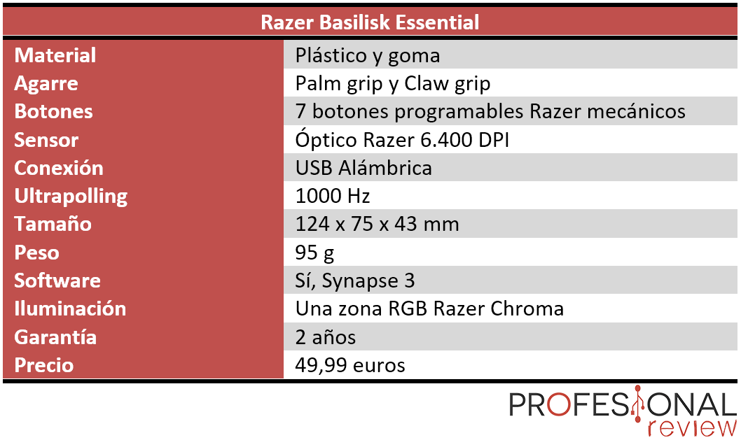 Razer Basilisk Essential características