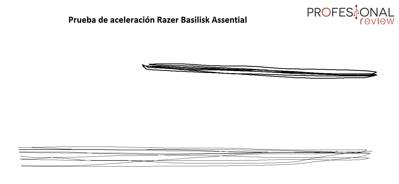 Razer Basilisk Essential Review