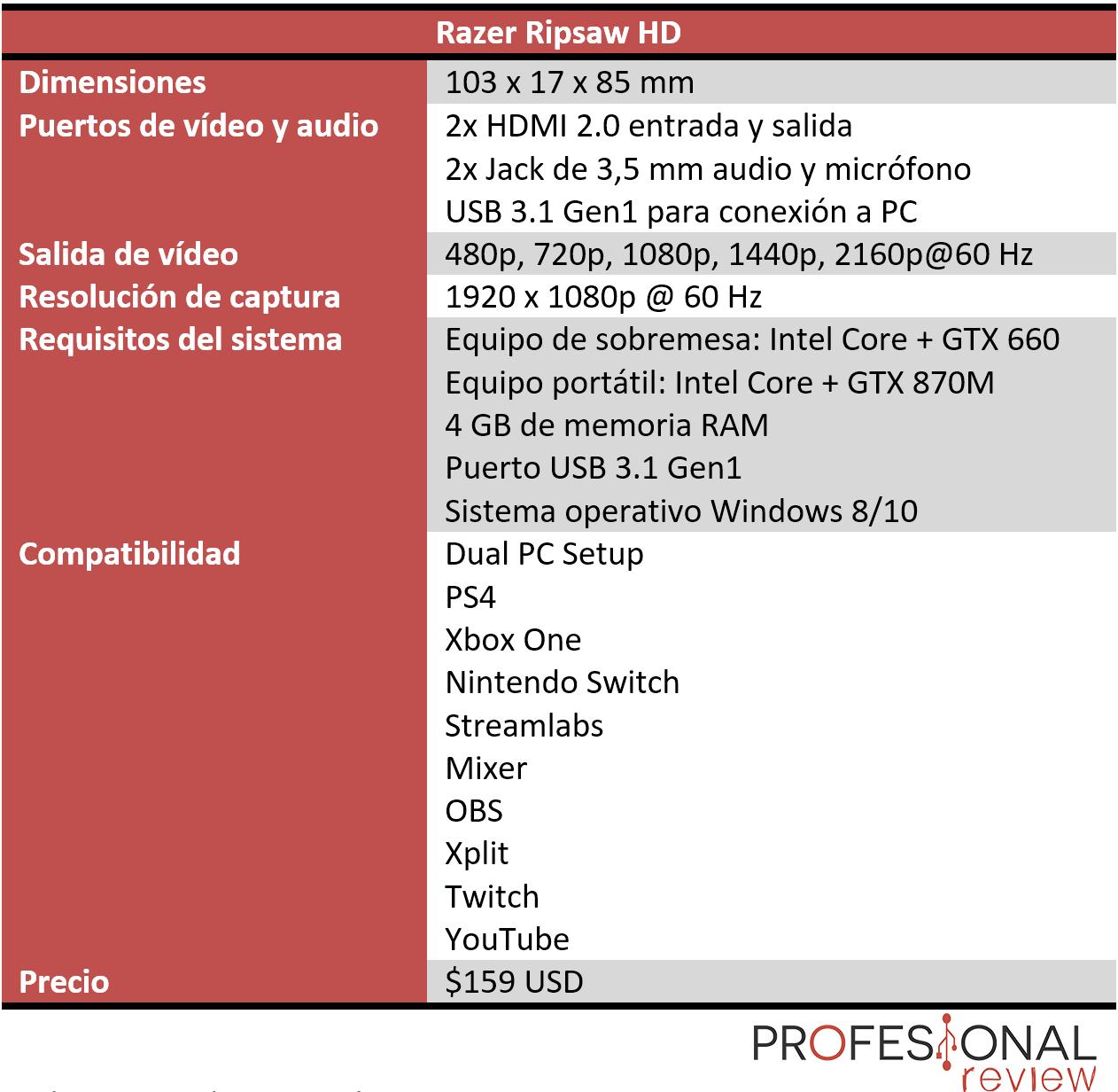 Razer Ripsaw HD Características