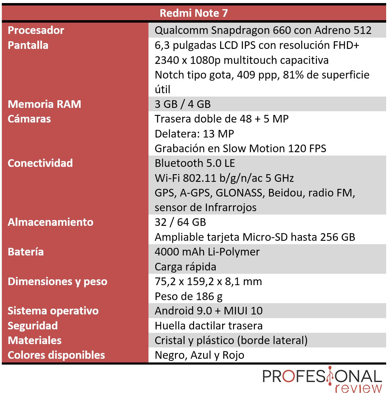 Redmi Note 7 Características