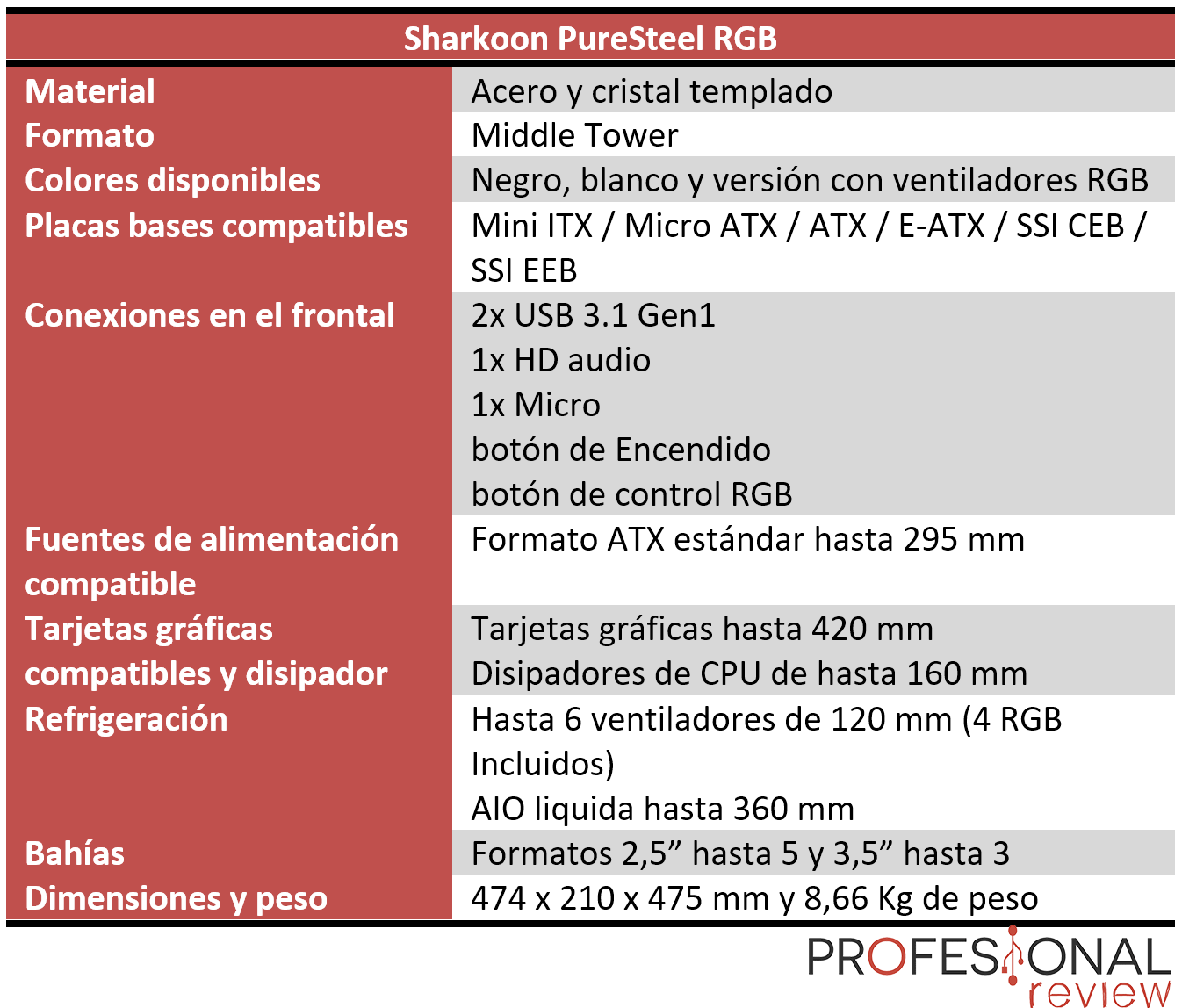 Sharkoon PureSteel RGB características