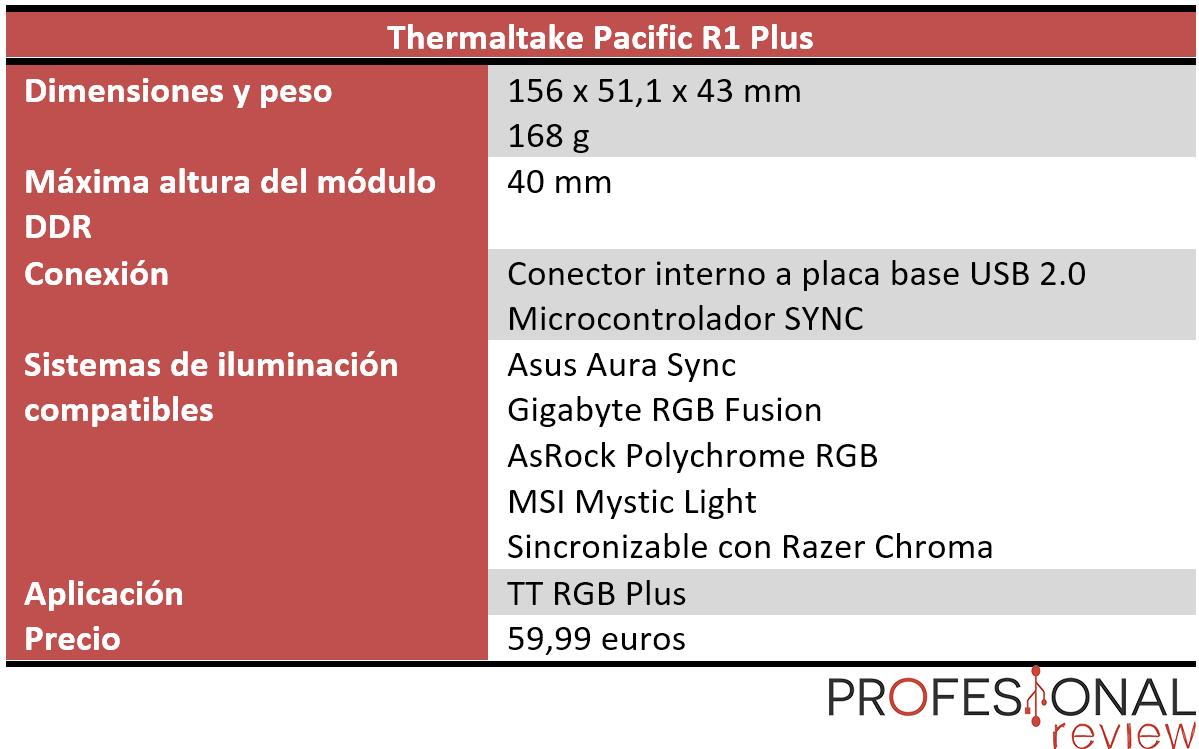 Thermaltake Pacific R1 Plus características