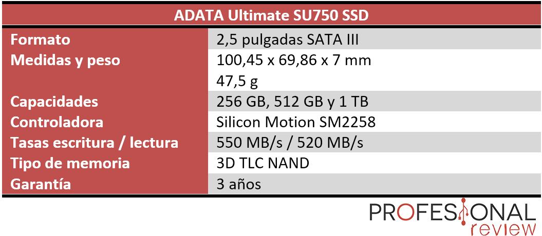 ADATA Ultimate SU750 Caracteristicas