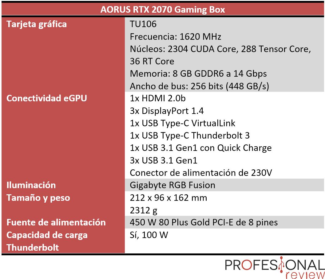 AORUS RTX 2070 Gaming Box características