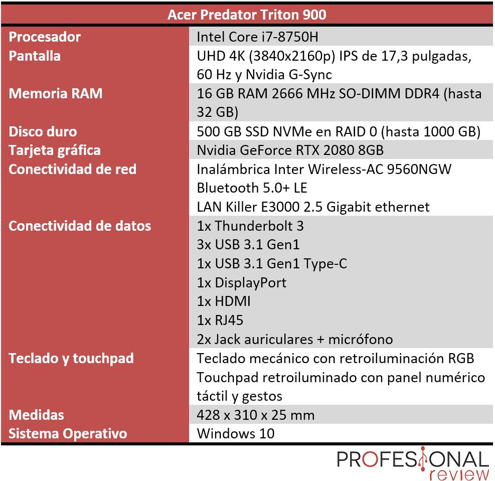 Acer Predator Triton 900 Características