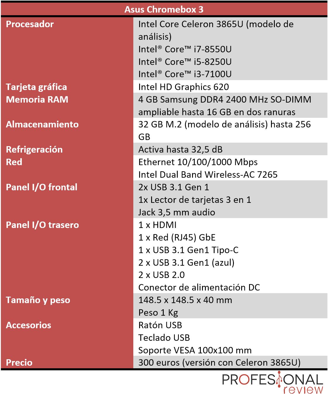Asus Chromebox 3 características