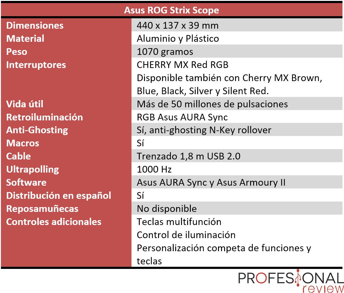 Asus ROG Strix Scope Características