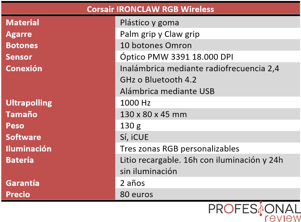 Corsair IRONCLAW RGB Wireless características