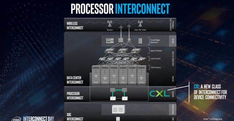 Photo of Intel da detalles sobre CXL, su respuesta a la conexión NVLink