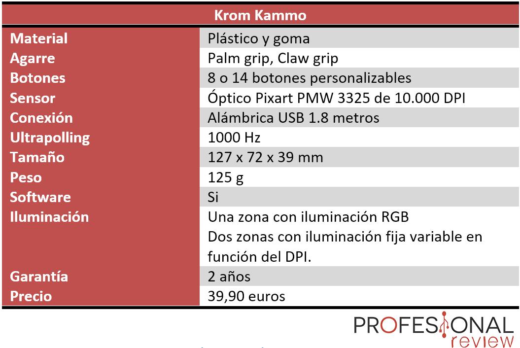 Krom Kammo características