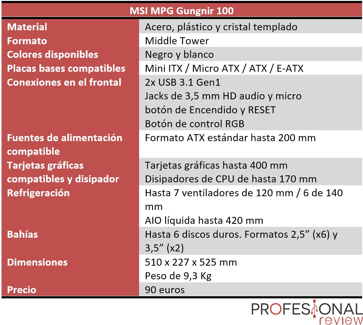 MSI MPG Gungnir 100 características