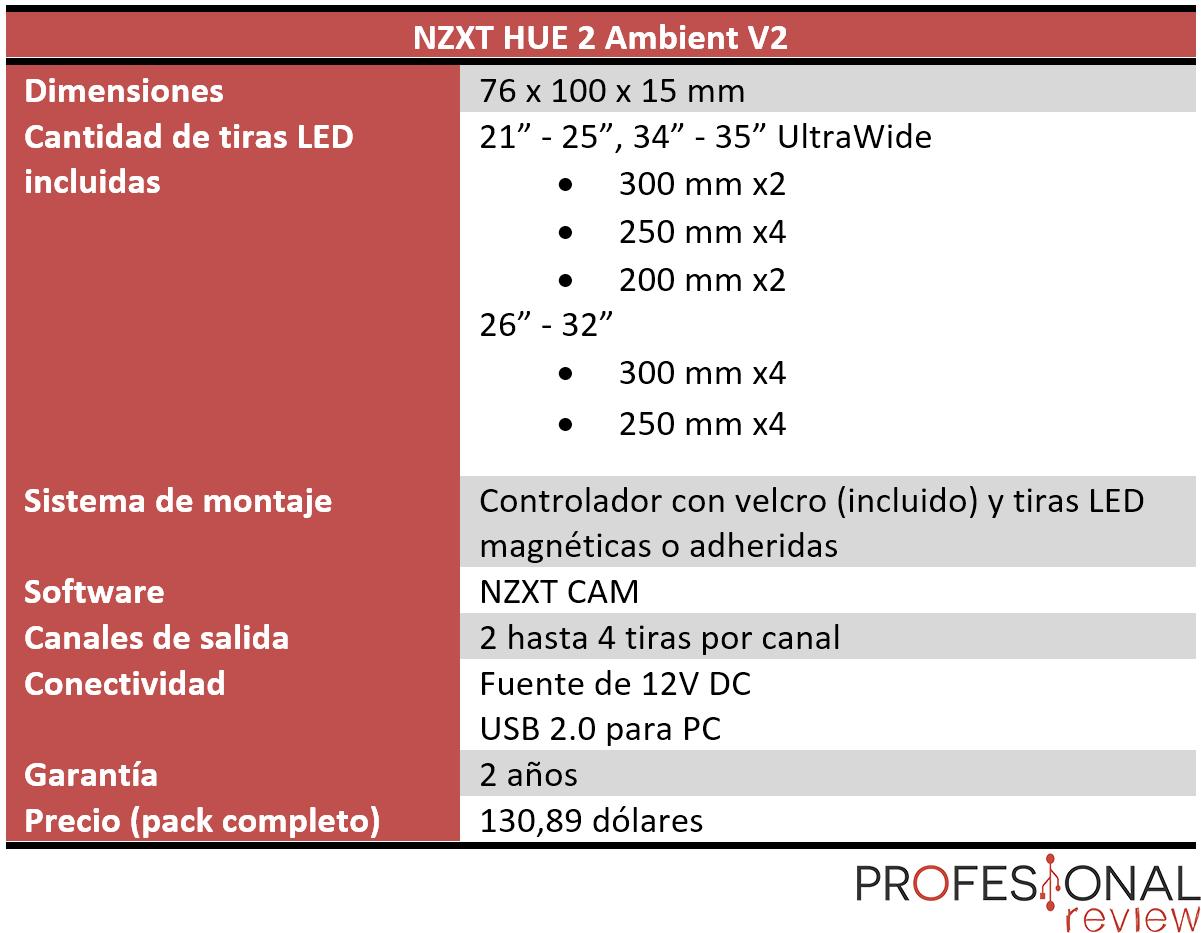 NZXT HUE 2 Ambient V2 características