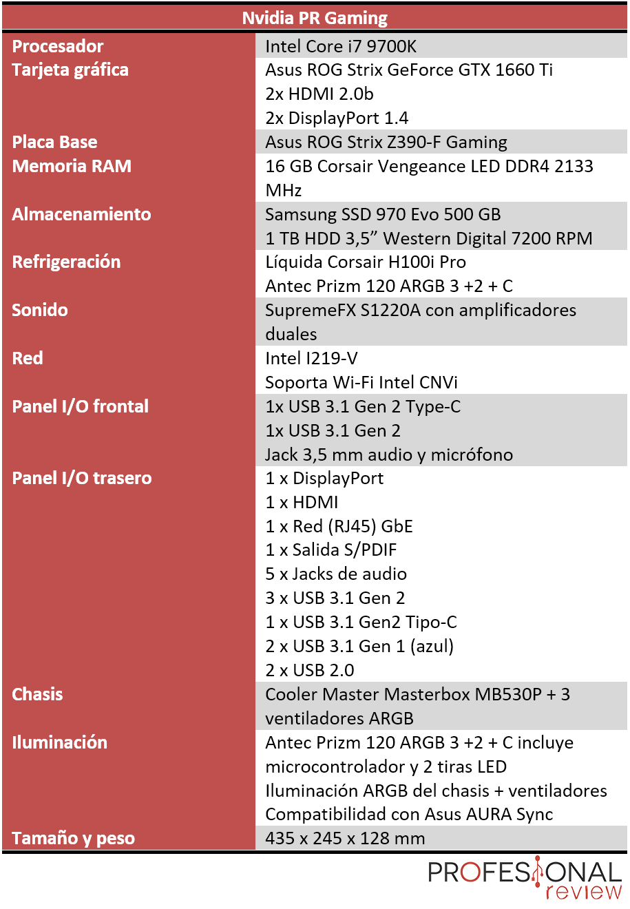 Nvidia PC gaming recomendado caracteristicas