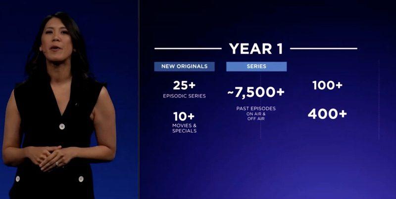 Disney + llegará en noviembre a un precio de 6,99$ al mes