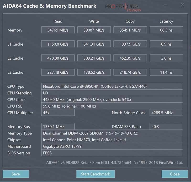 Memoria caché L1, L2 y L3 latencia