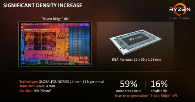 Photo of AMD APU Zen 2 todo lo que sabemos hasta el momento