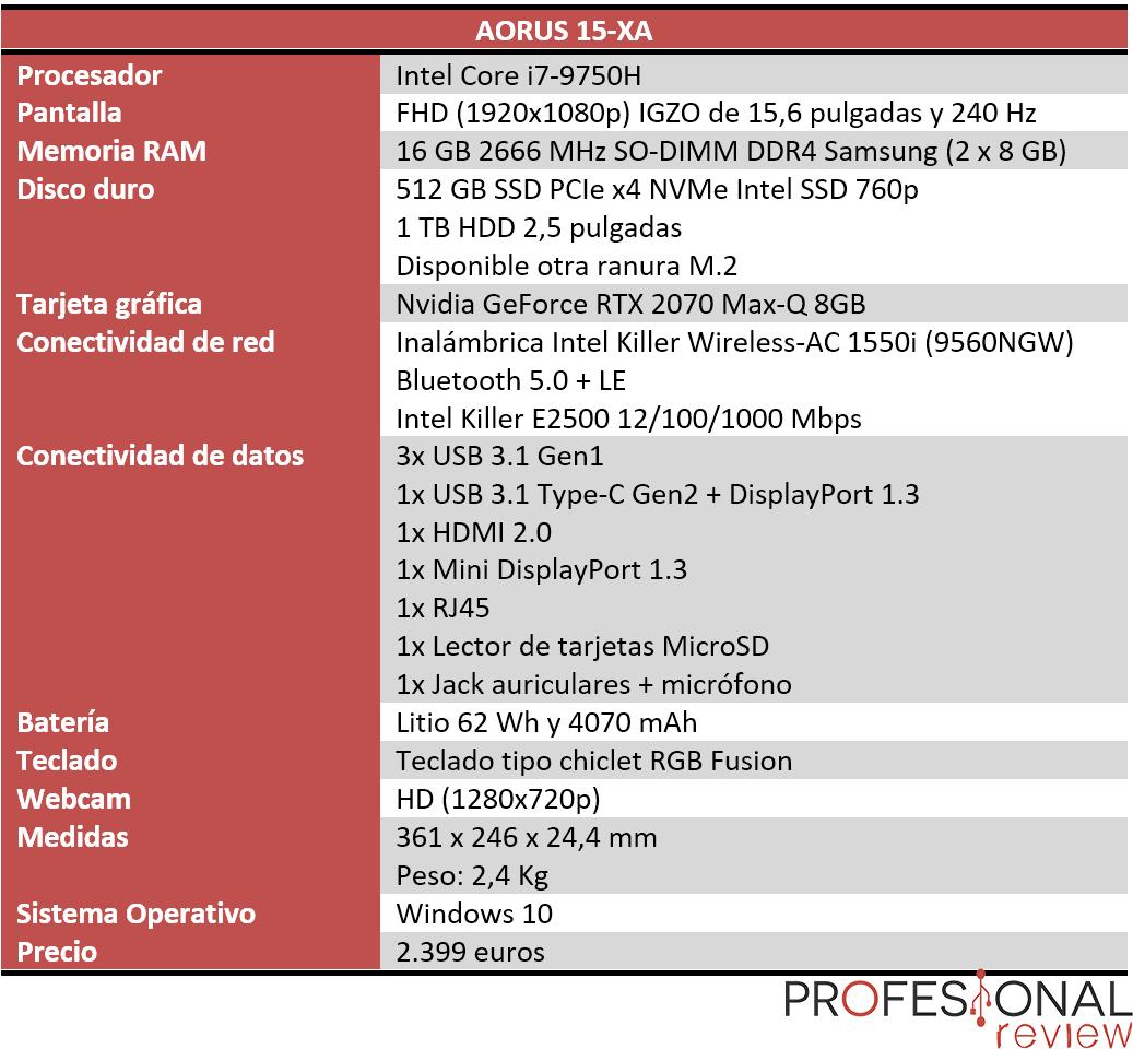 AORUS 15-XA Características
