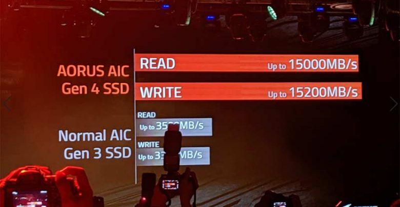 Photo of AORUS AIC Gen4 SSD 8TB el primer SSD Gen4 llega a los 15000 MB/s