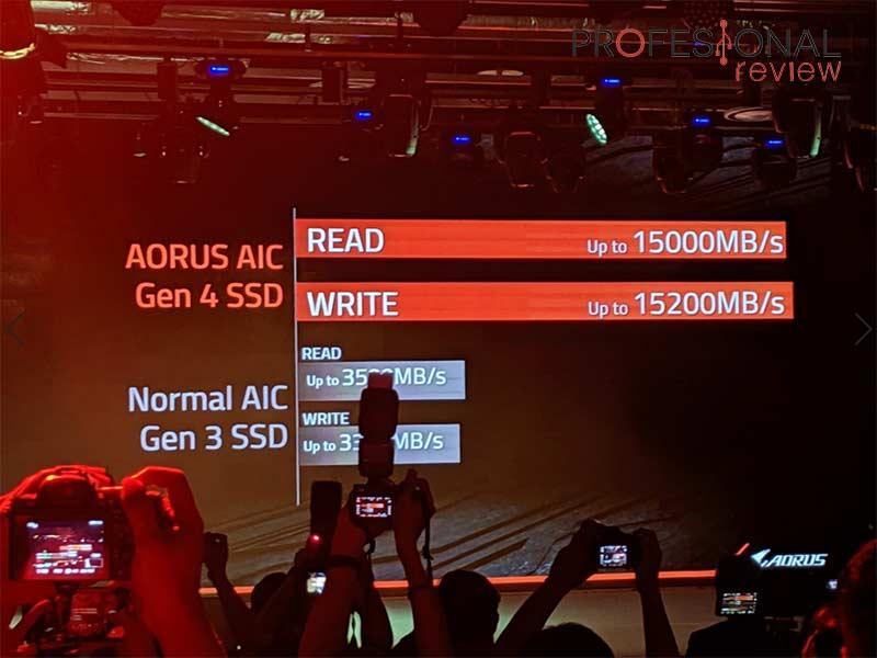 AORUS AIC Gen4 SSD 8TB