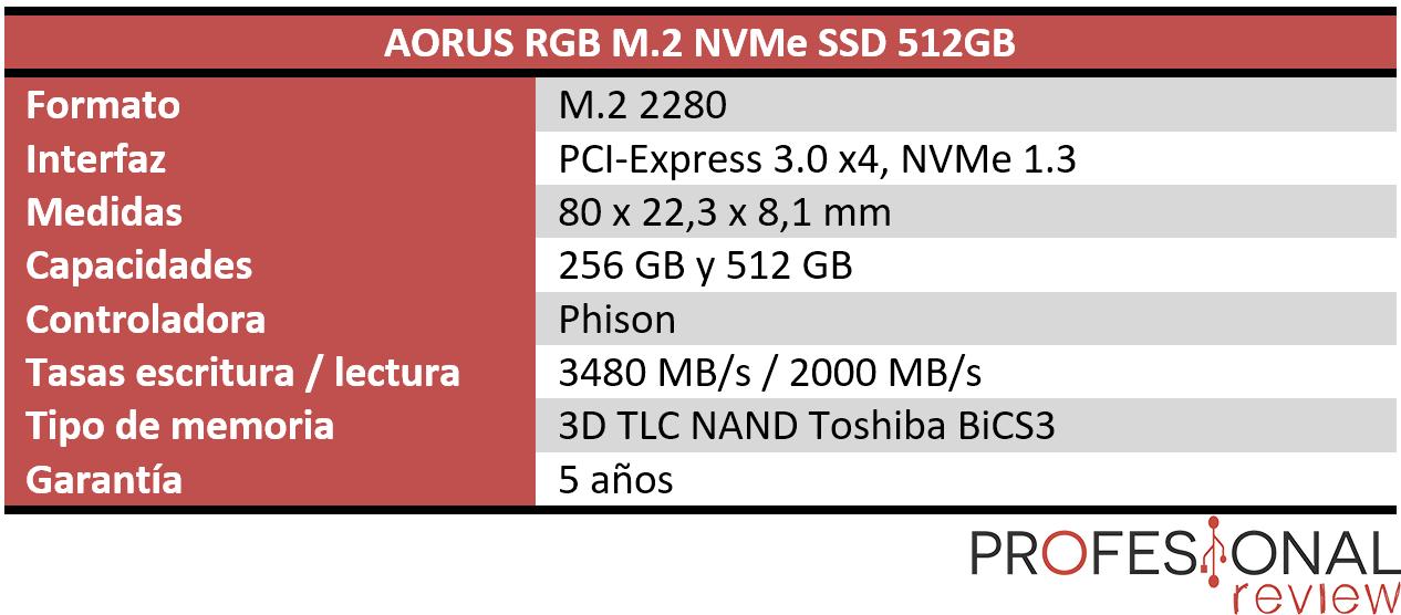 AORUS RGB M.2 NVMe SSD 512GB caracteristicas