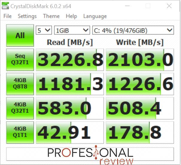 AORUS RGB M.2 NVMe SSD 512GB benchmark