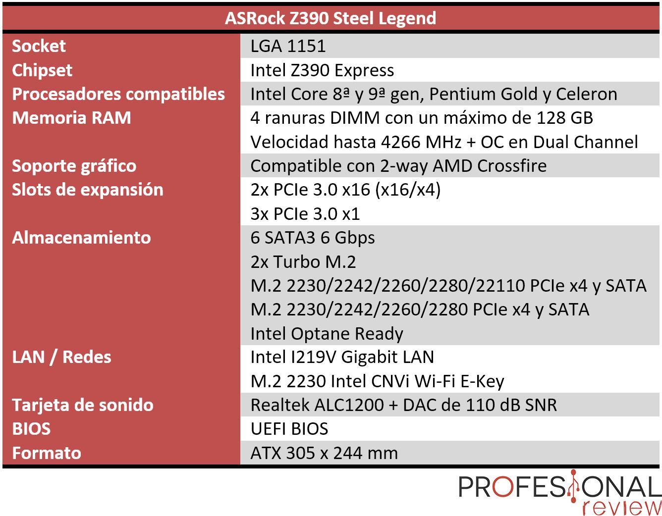 ASRock Z390 Steel Legend Características